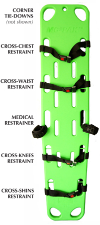 Ripp Restraints International Inc Maximum Restraint